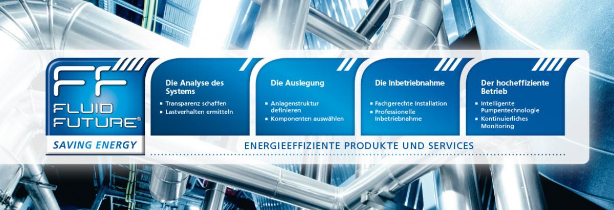 Darstellung der vier Schritte des Energiespar-Konzeptes Fluid Future