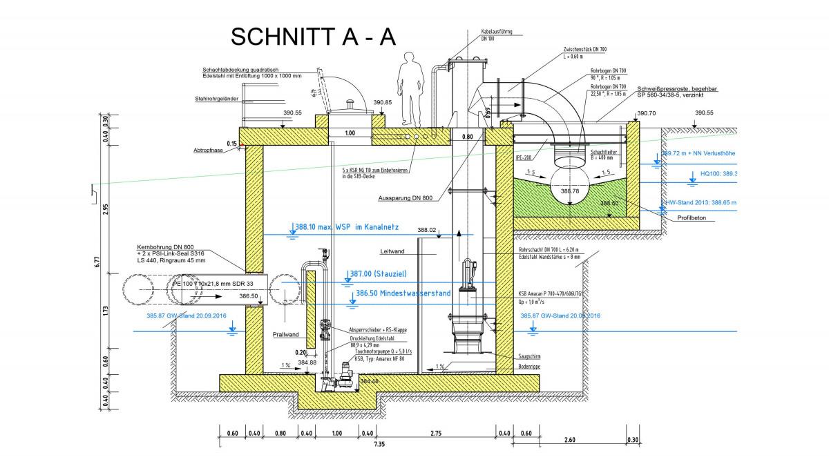 Konstruktionsplan des Ingenieurbüros mit Darstellung des Einbaus der Amacan P Tauchmotorpumpen mit Wasserablauf
