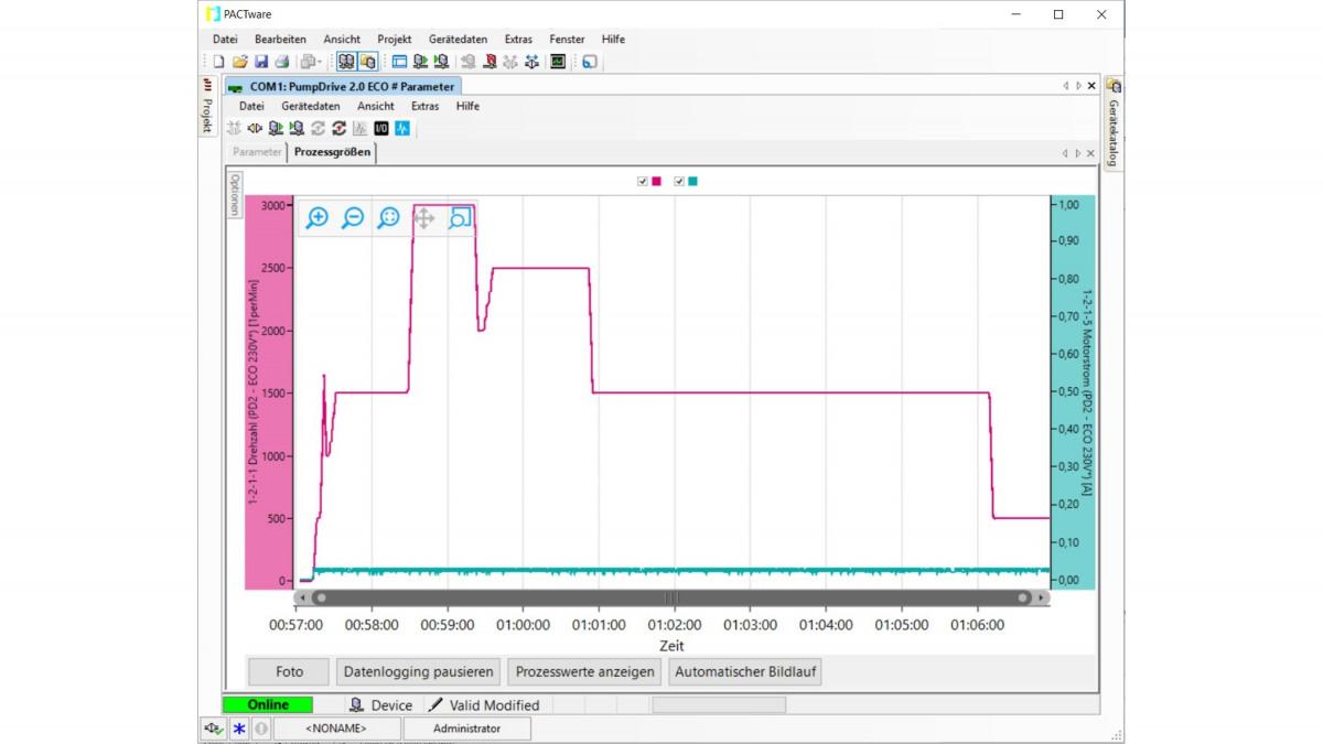 Das KSB ServiceTool erleichtert die Analyse der Pumpenregelung