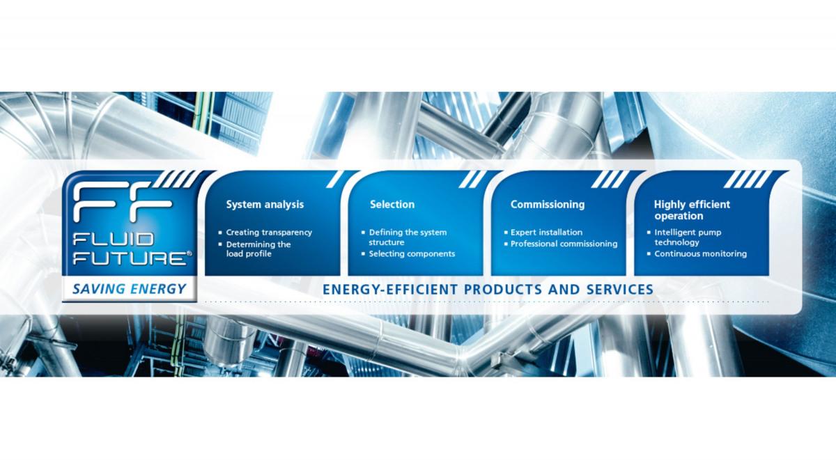 Ritning över de fyra stegen i energibesparingskonceptet Fluid Future