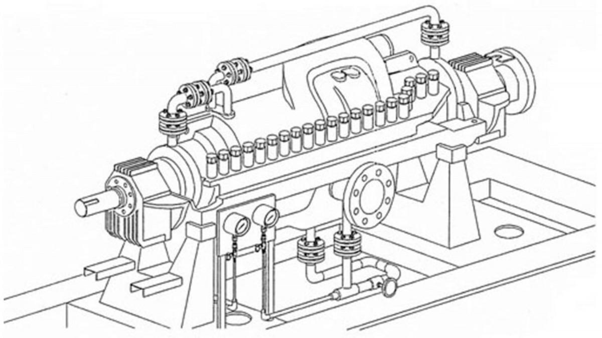 BB3 Axial Split Pump