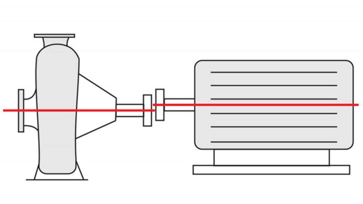 Déport parallèle