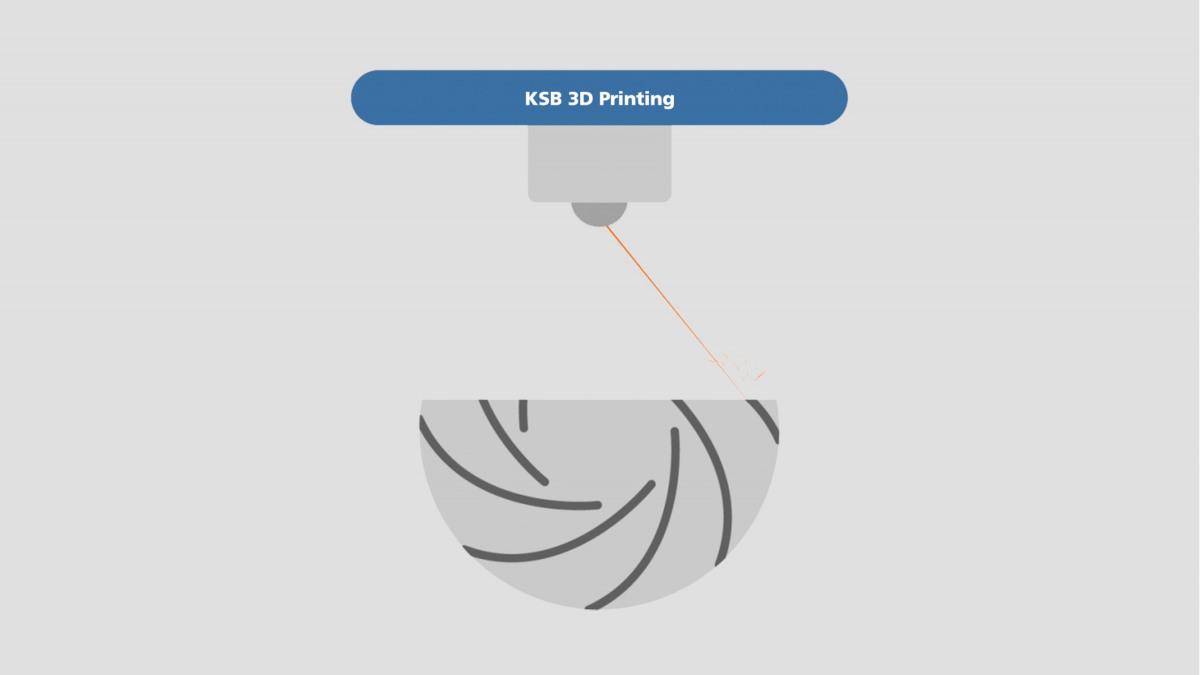 3D-printimine pumpade ja ventiilide jaoks