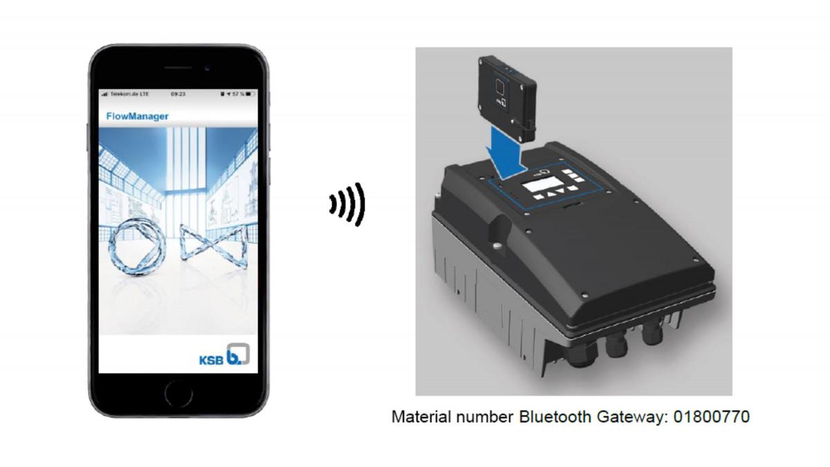 De Bluetooth Gateway wordt eenvoudig op de service-interface geplaatst.