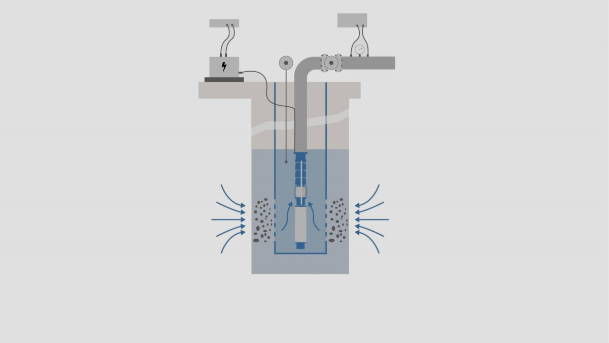 Brunnenmessung
