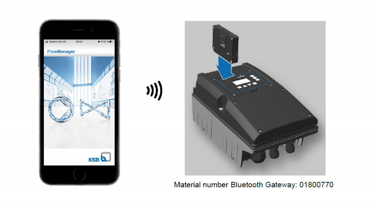 The Bluetooth gateway is simply connected to the service interface.