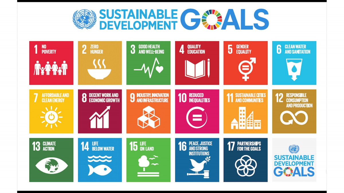 The 17 sustainability goals of the UN Global Compact