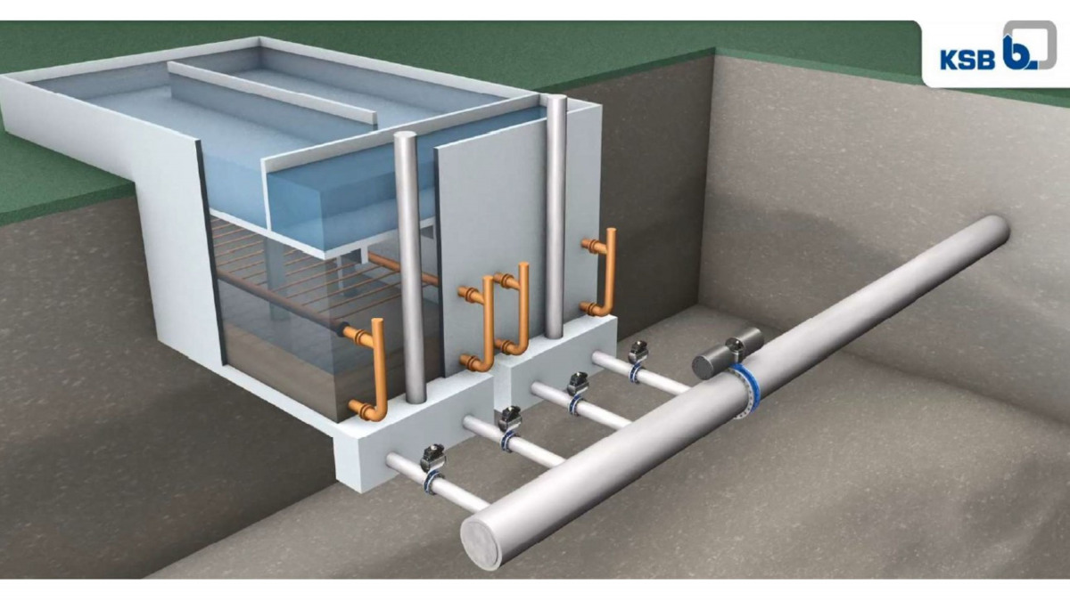 Graphic of a filtration station equipped with KSB valves