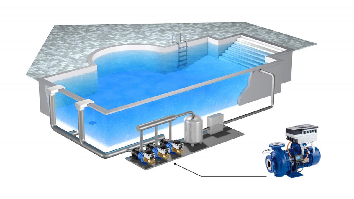KSB-Produkte bei der Poolfiltration
