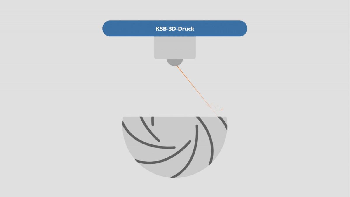 3D-Druck für Pumpen und Armaturen