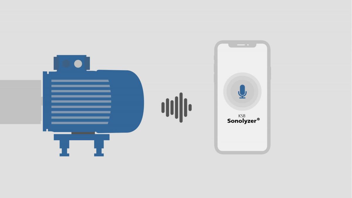 Identification of energy-saving potential (Sonolyzer)