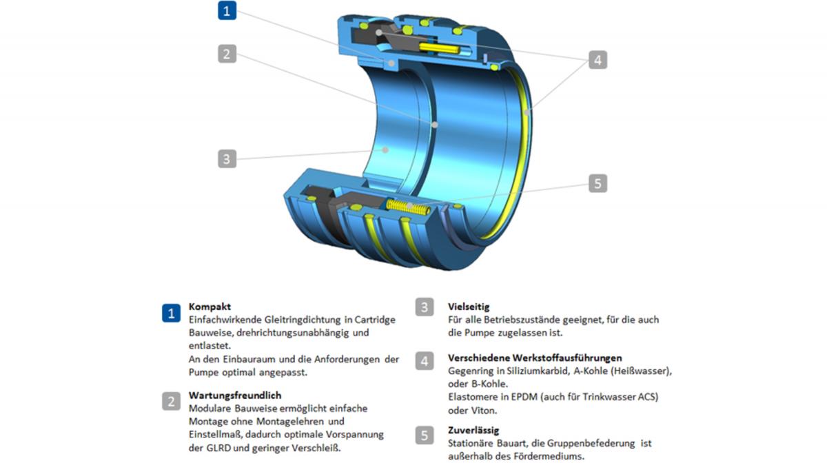 KSB mechanical seal 4EB met speciaal ontwerp voor de pomptypen Etanorm-R en Etaline R
