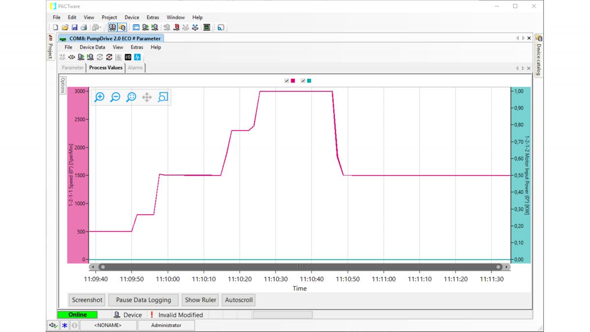 KSB ServiceTool hõlbustab pumba juhtimise analüüsimist.