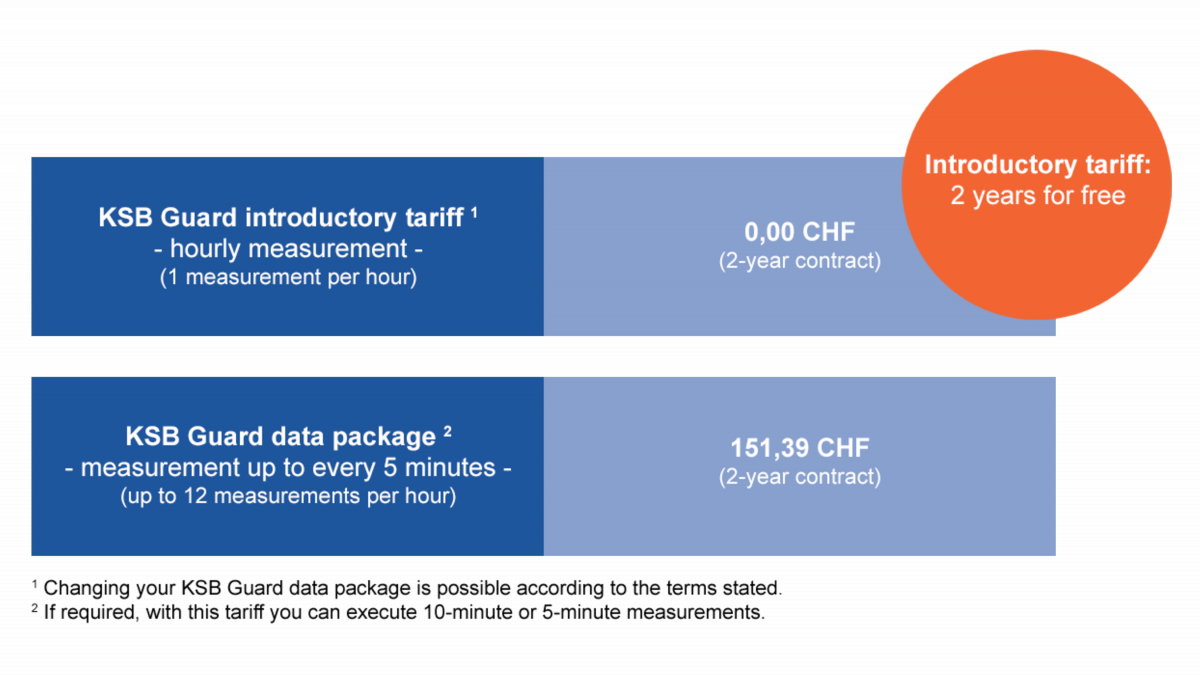 The KSB Guard introductory tariff and KSB Guard data package