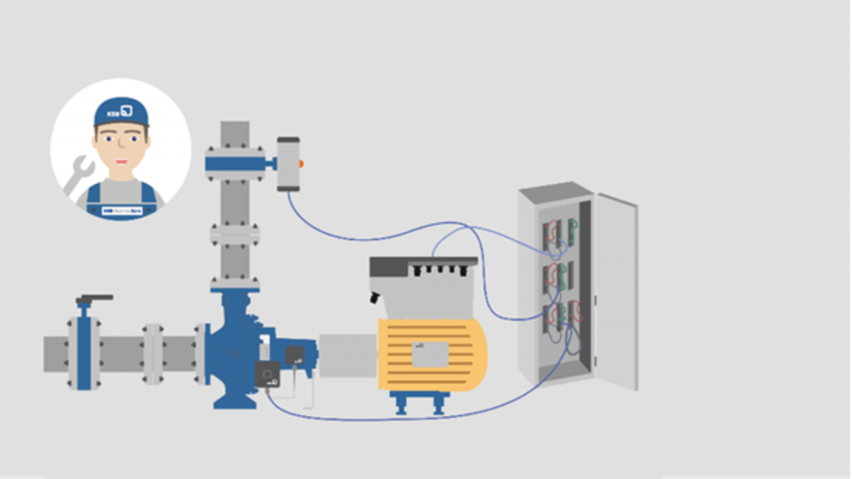 Service for automation products