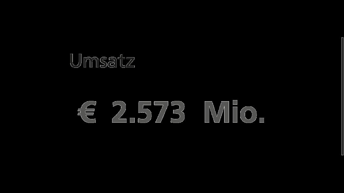Umsatz 2020 der KSB-Gruppe