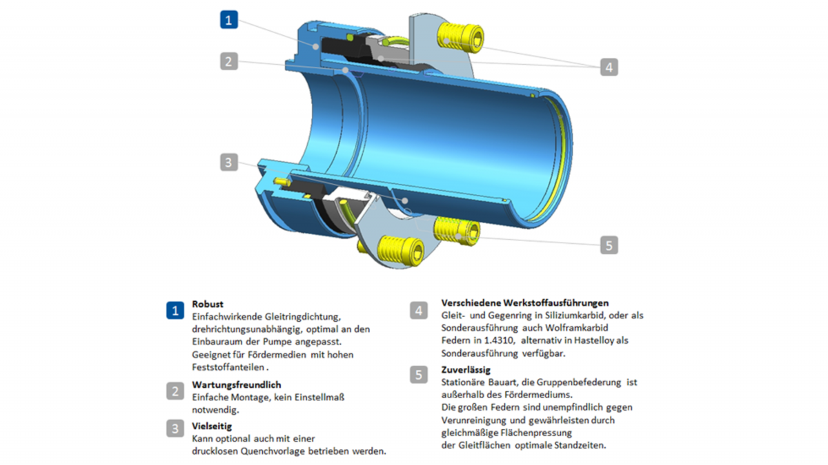 KSB Gleitringdichtung 4K für die Pumpenbaureihe KWP